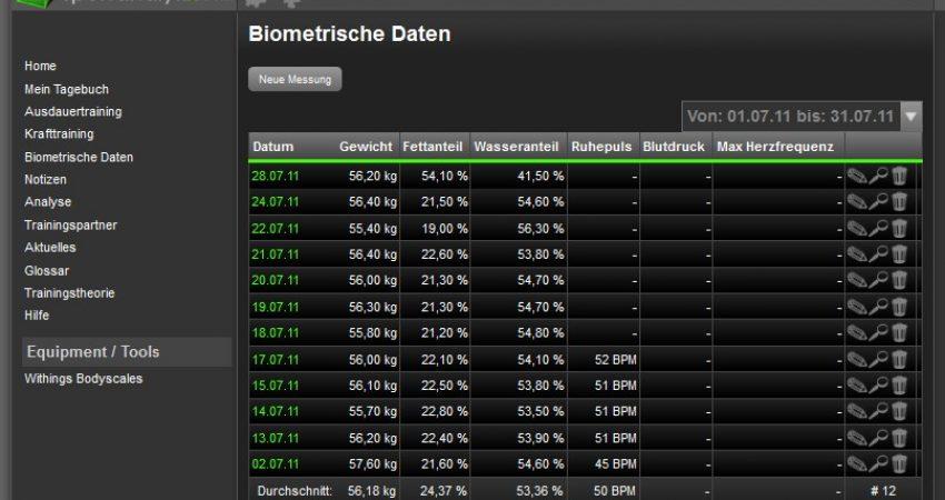 Biometrische Daten
