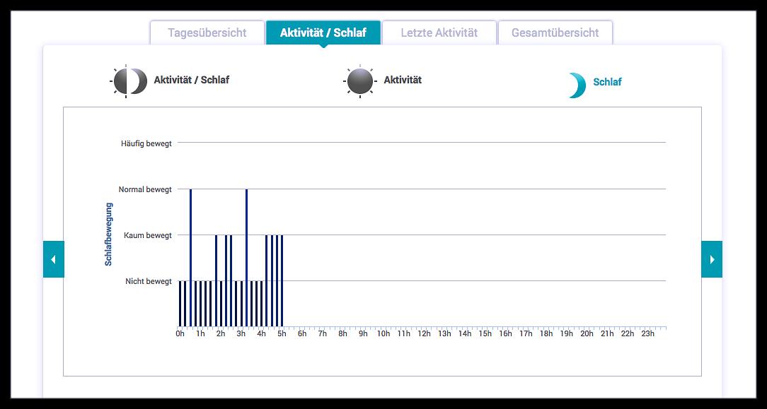 EISWUERFELIMSCHUH – VIFIT Activity Tracker Medisana (4)