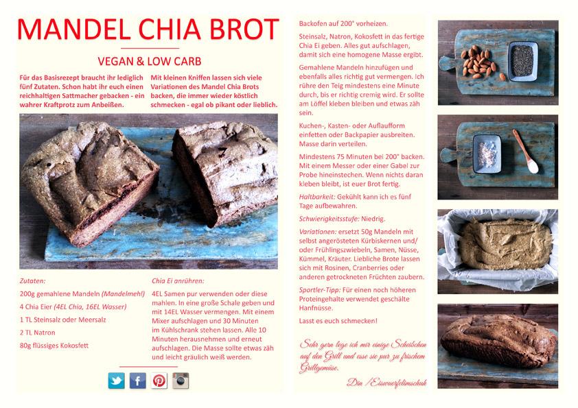 Eiswuerfelimschuh-Läufer-Laufen-Mandel-Chia-Brot-Vegan-Fit-Healthy-Almond-Recipe