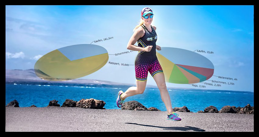 Training April 2016: Cooper-Test, Marathon, Lanzarote, Surfen,…