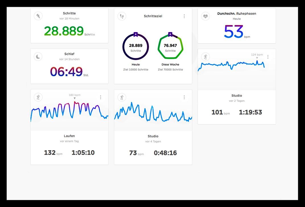eiswuerfelimschuh-tomtom-touch-fitness-tracker-blog-activity-technik-test-12