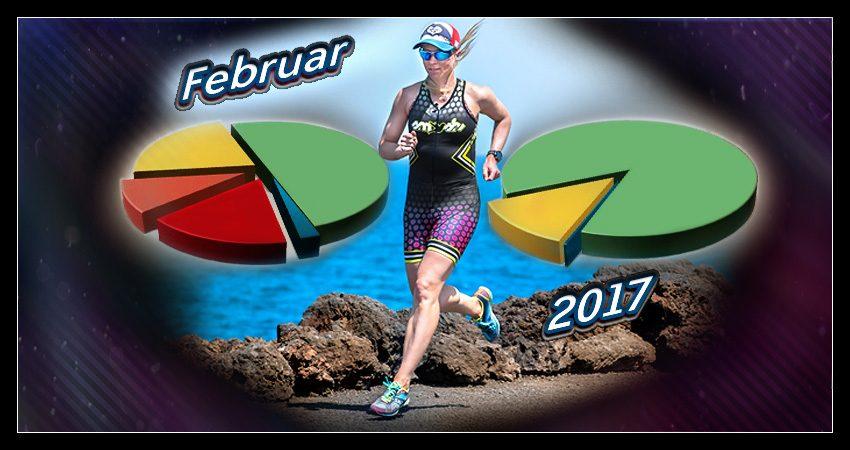 Training Februar 2017: Das Jahr steht