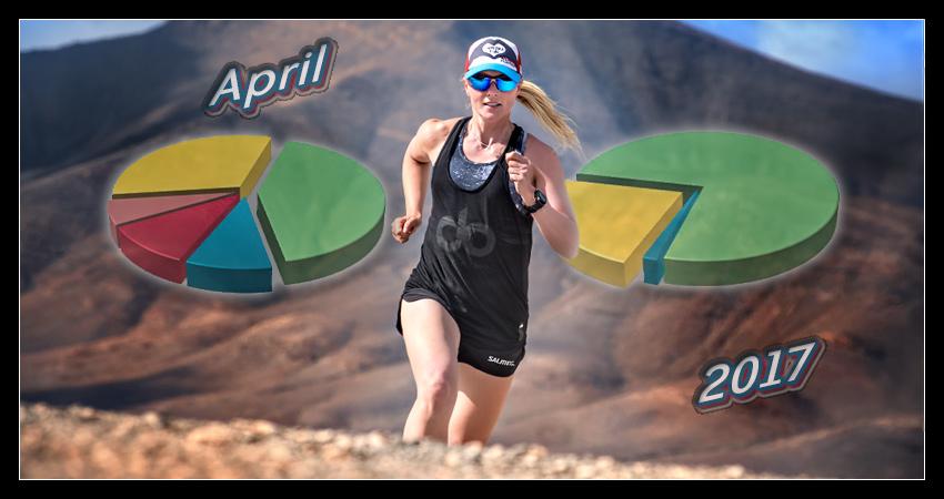 Training April 2016: Unsicherheit