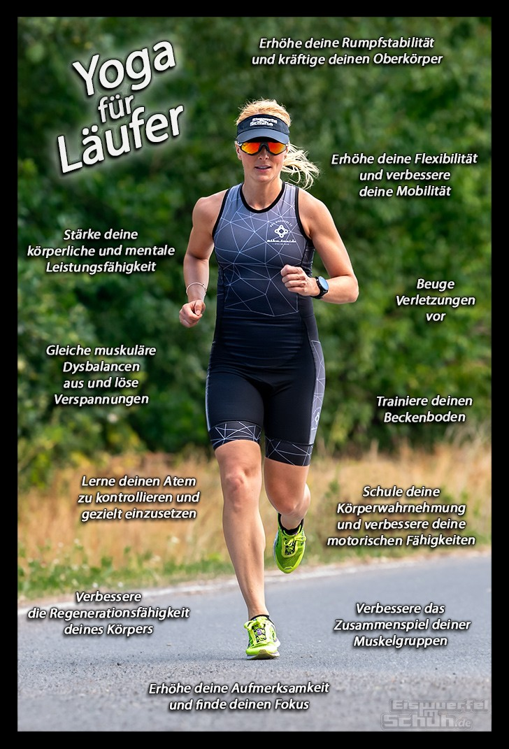 Yoga für Läufer - Gründe für Yoga als Ergänzung zum Laufen - Collage