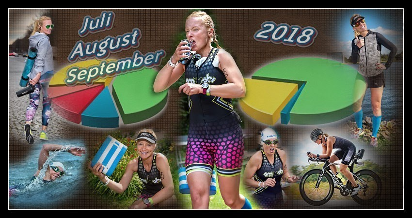 Triathlon Training Auswertung Banner