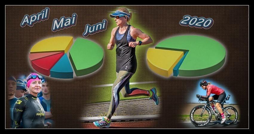 Triathlon Training Zusammenfassung Banner QII 2020